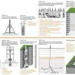 Технология бурения нефтяных скважин
