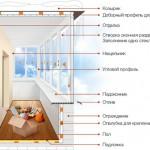 Сколько стоит застеклить балкон?