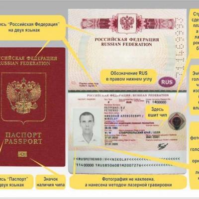 Как сделать загранпаспорта в ставрополе