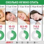 Почему человеку нужен сон?