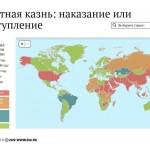 Есть ли в Белоруссии смертная казнь?