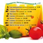 Как вырабатывается витамин D?