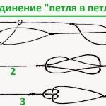 Как привязать поводок к леске?