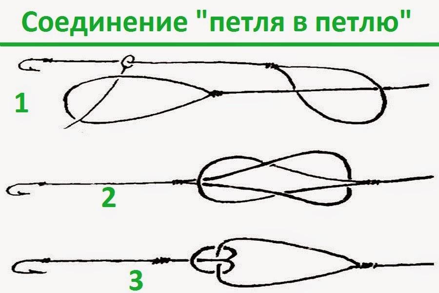 soedinenie-petlya-v-petlyu