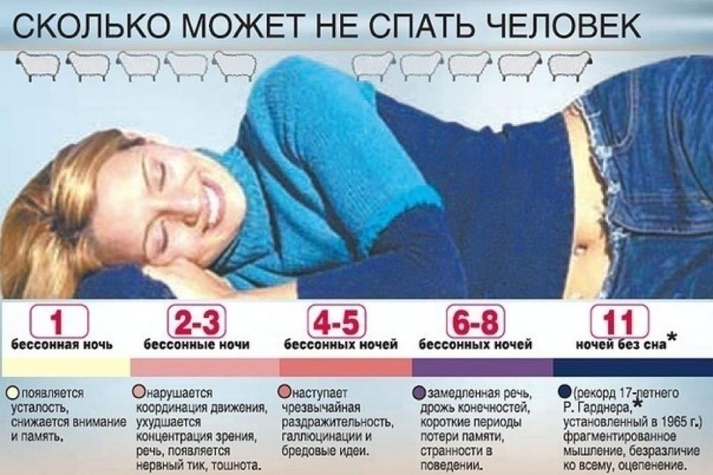 Сколько нужно спать в 17лет
