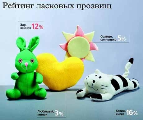 stimka-ru_1287489373_1287472874_1277909036_1