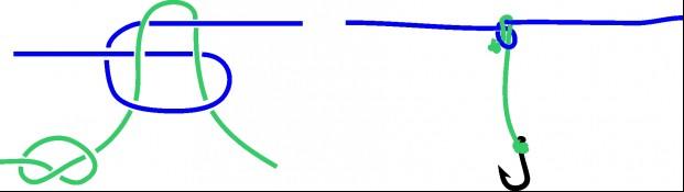 как привязывать оснастку к основной леске