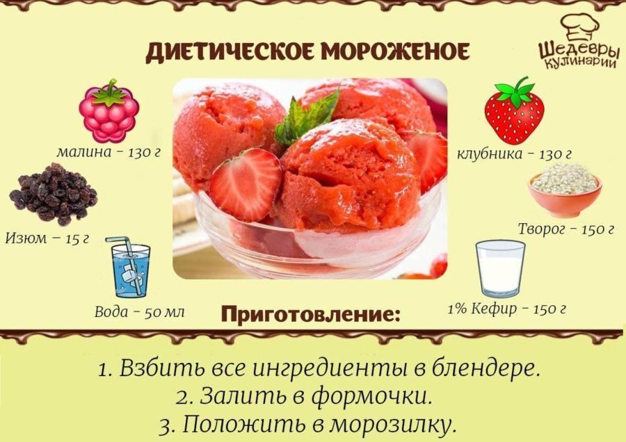 Вкусно рецепты с картофелем