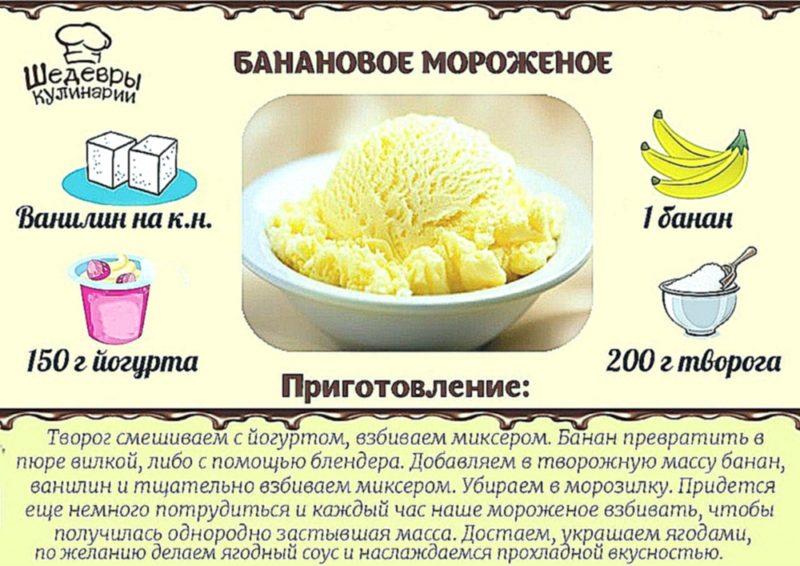 Как сделать домашний пломбир мороженое
