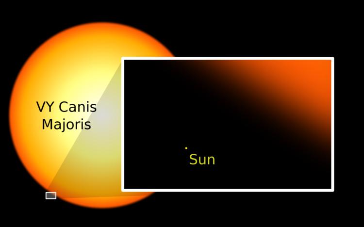 Сравнение VY Большого Пса с солнцем