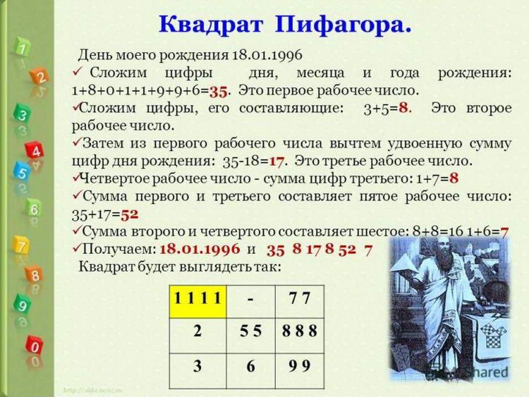 числа по пифагорукоторое отвечает за любовь несколько