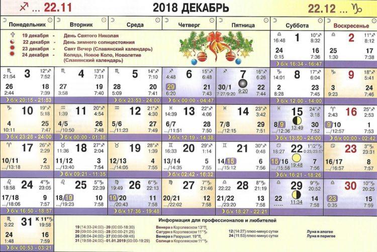 Лунный календарь на сентябрь 2018: благоприятные дни, фазы Луны