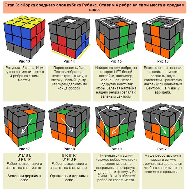Кубик рубик схема последнего слоя